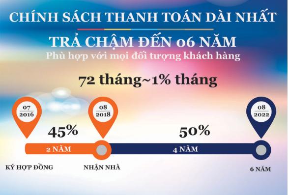 him-lam-phu-an-3