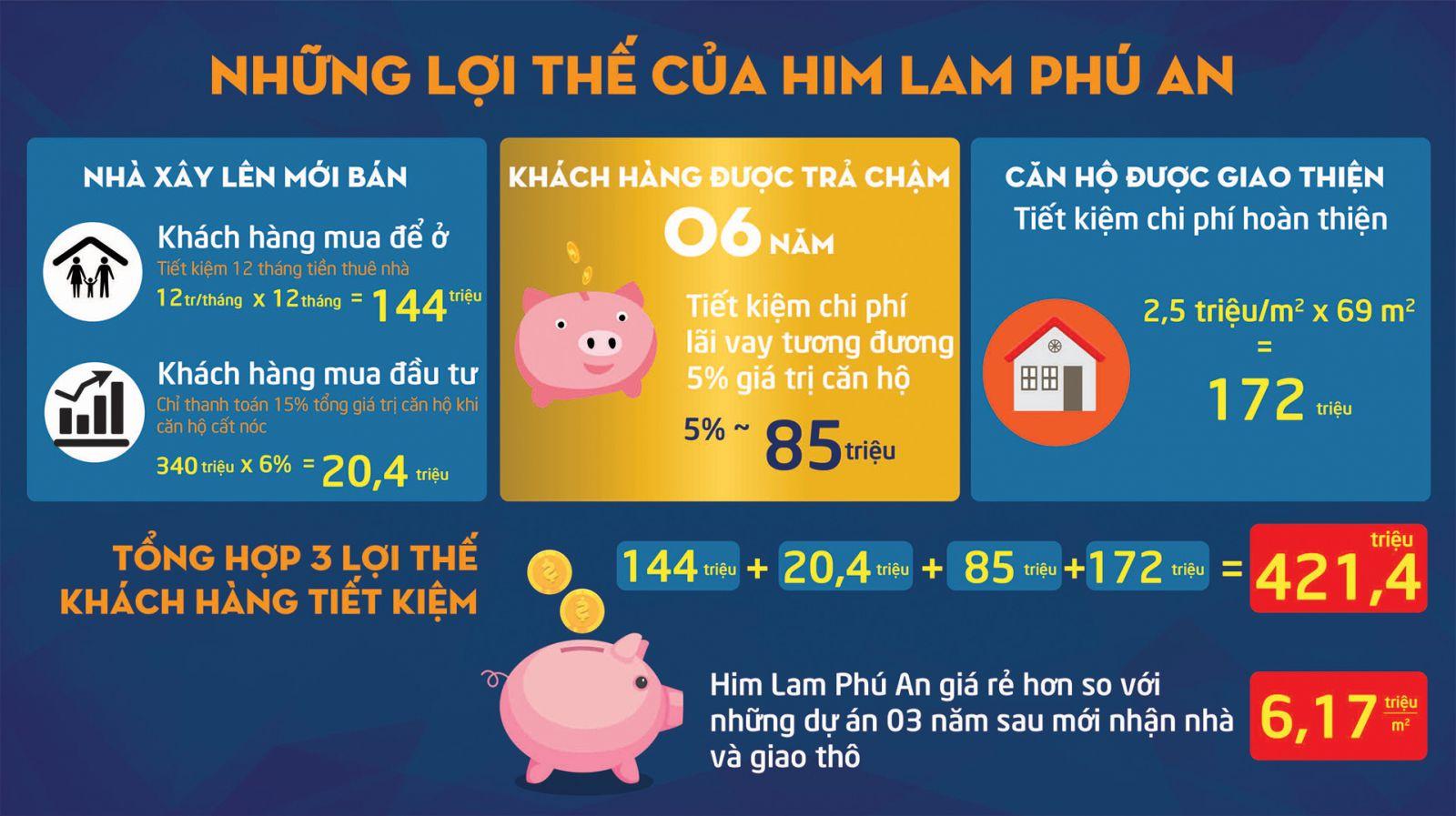 him-lam-phu-an-4